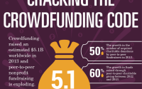 14-04-10 Crowdfunding thumnail