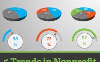 14-05-16 5-trends-in-nonprofit-infographic-design