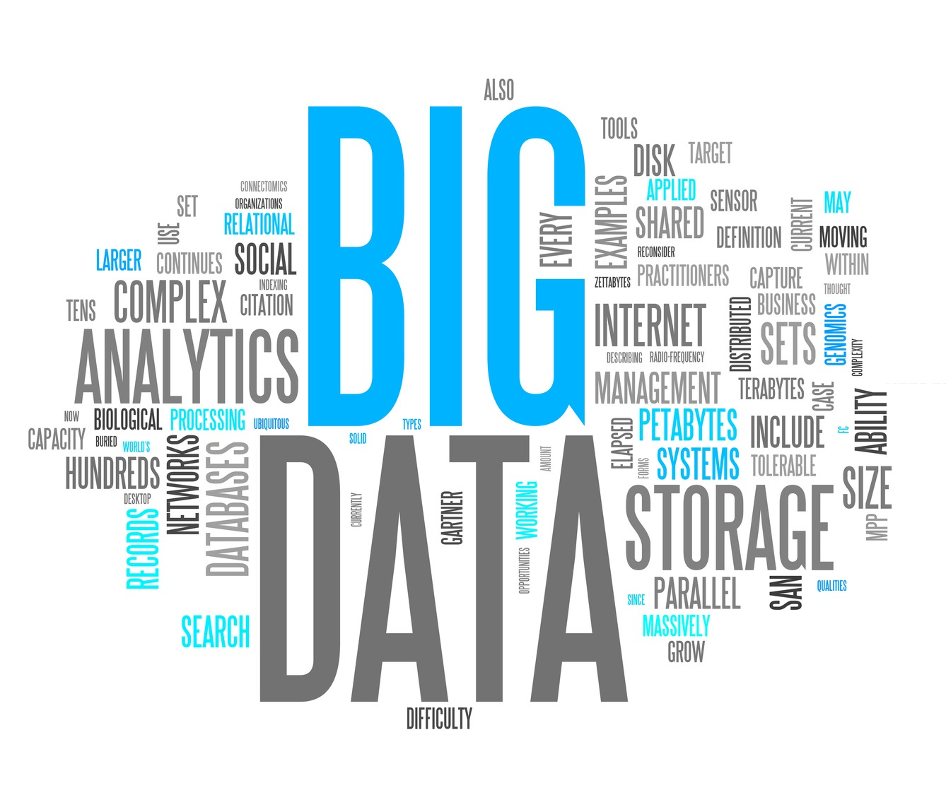 Unearthing big myths about big data